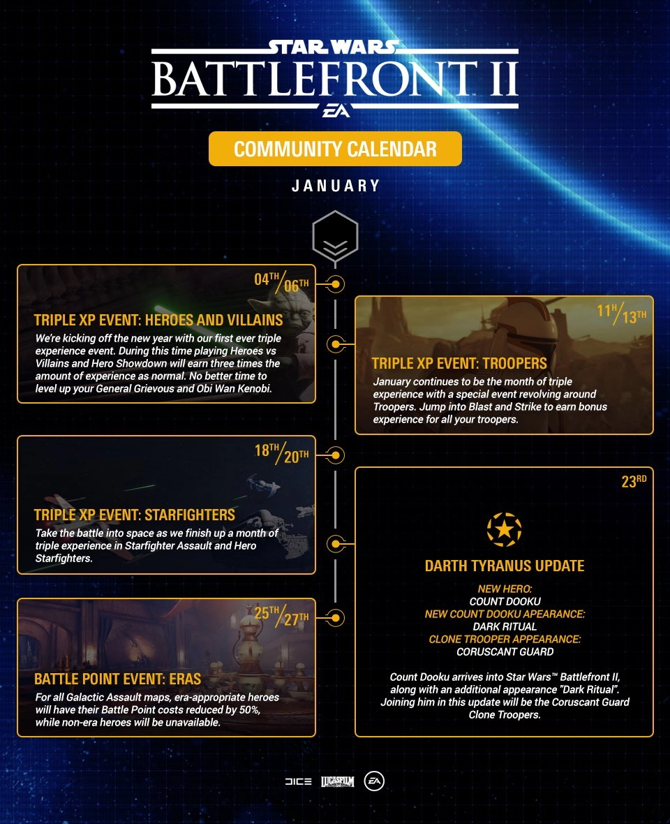Battlefront II January 2019 Community Calendar Includes