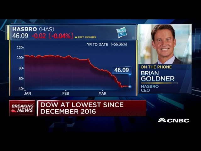 hasbro ceo brian goldner s with cnbc