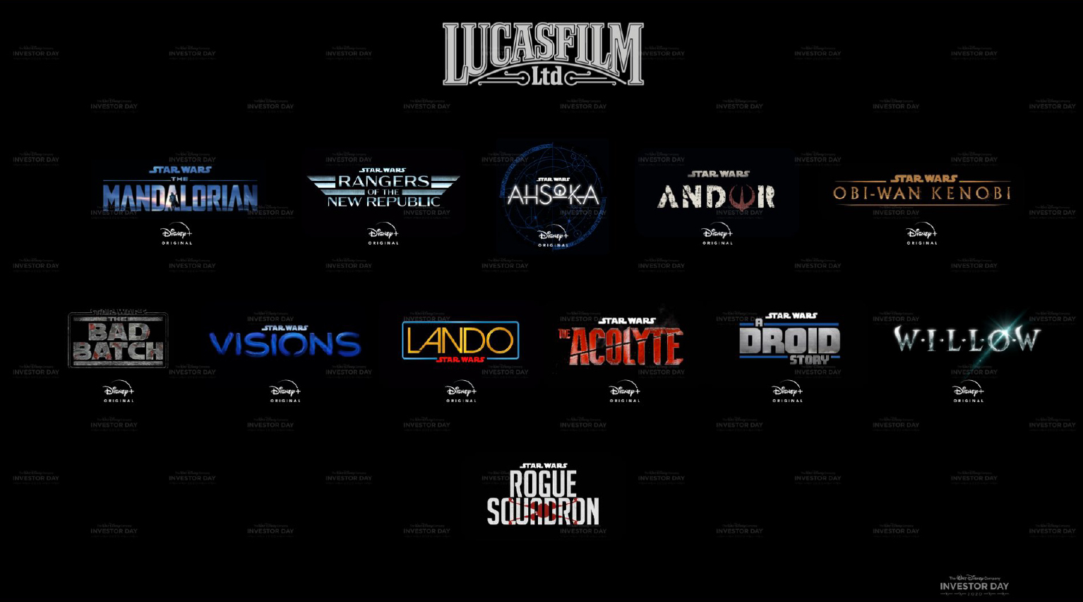 Image Gallery of Lucasfilm Star Wars Logos Revealed During Disney Investor Day 2020 - Jedi News